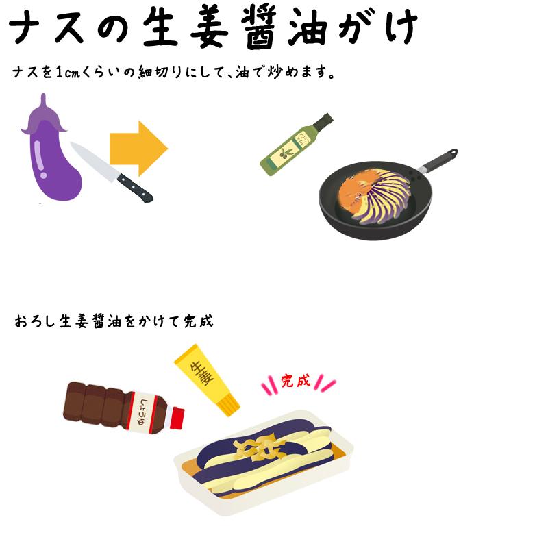 ナスの生姜醤油