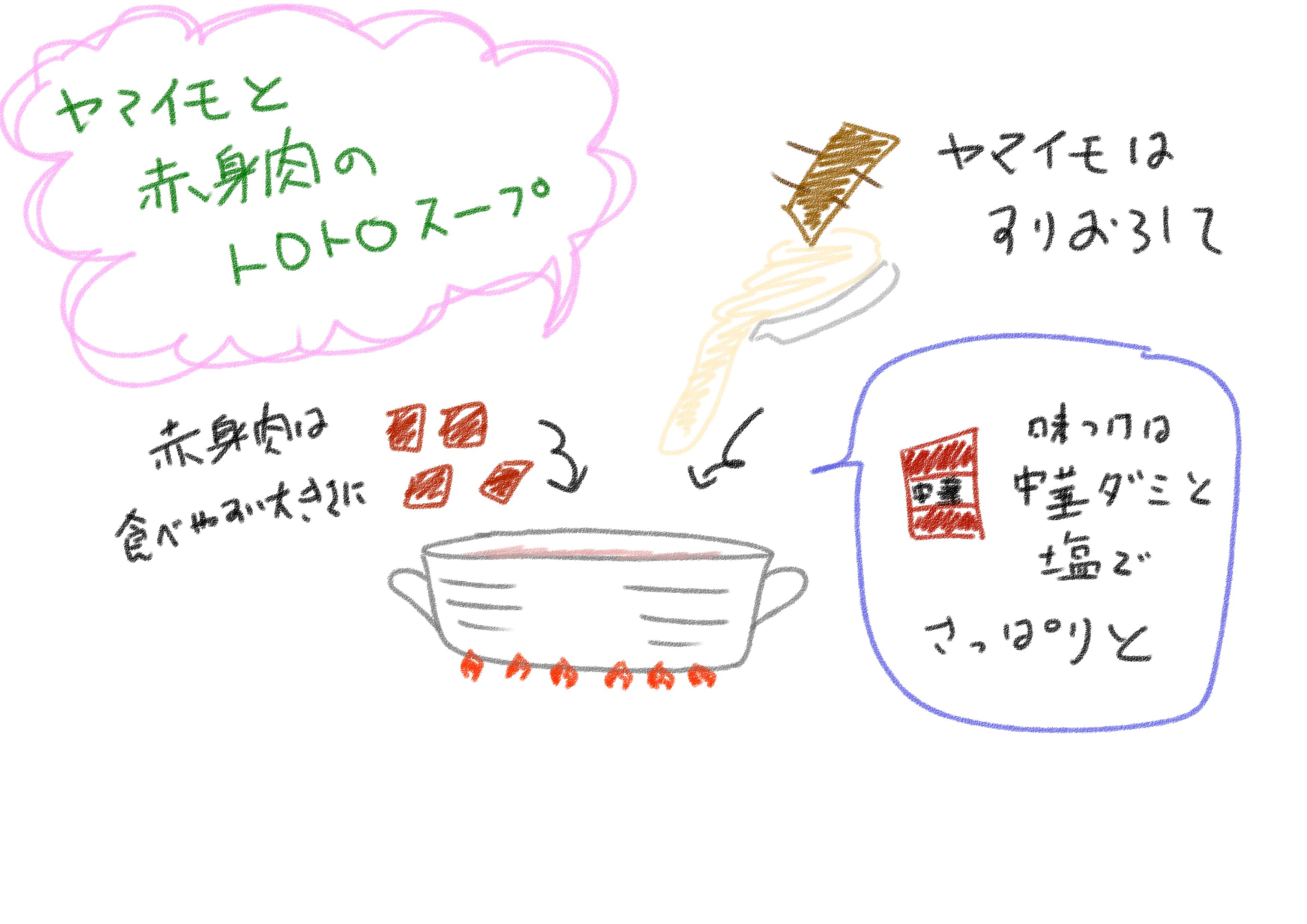 ヤマイモとネギのスープ